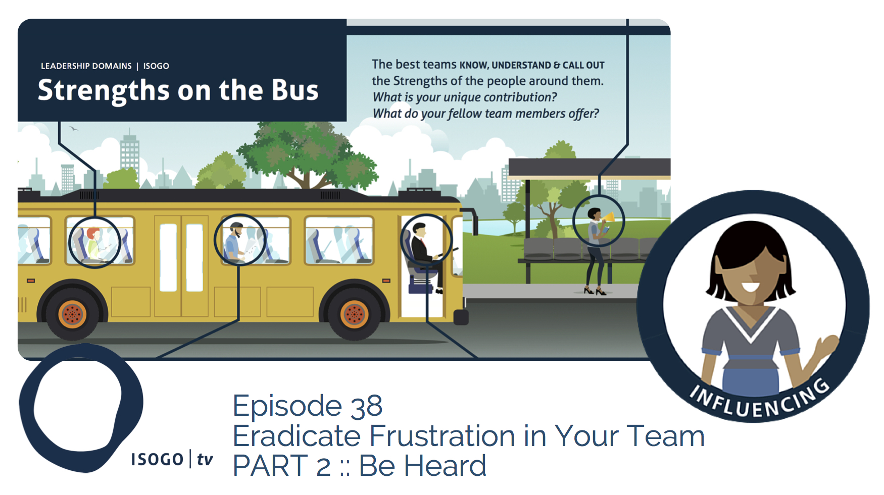 Eradicate Frustration in Your Team Part 2 :: Be Heard | Isogo TV Episode 38