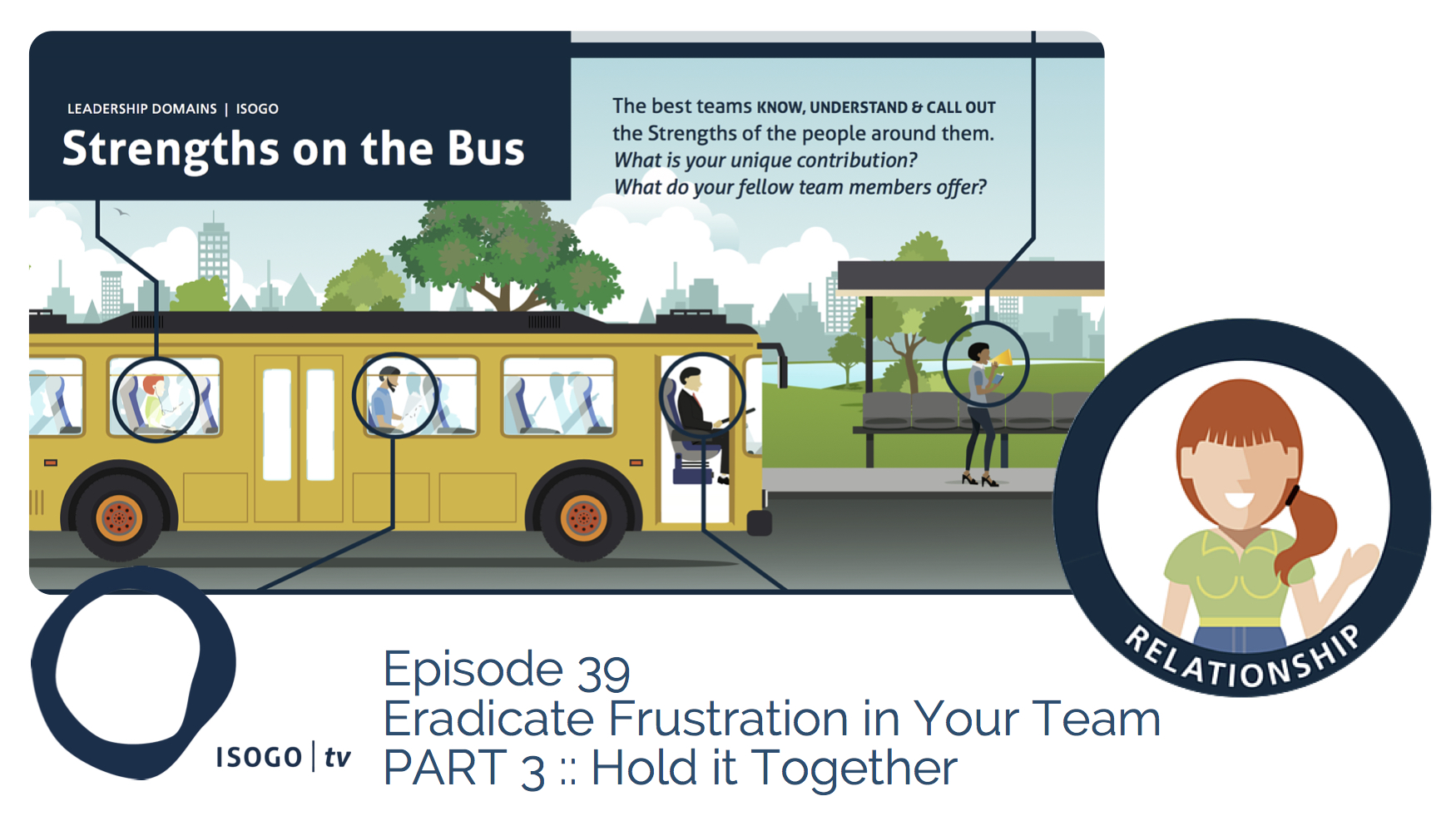 Eradicate Frustration in Your Team PART 3 :: Hold It Together | Isogo TV Episode 39