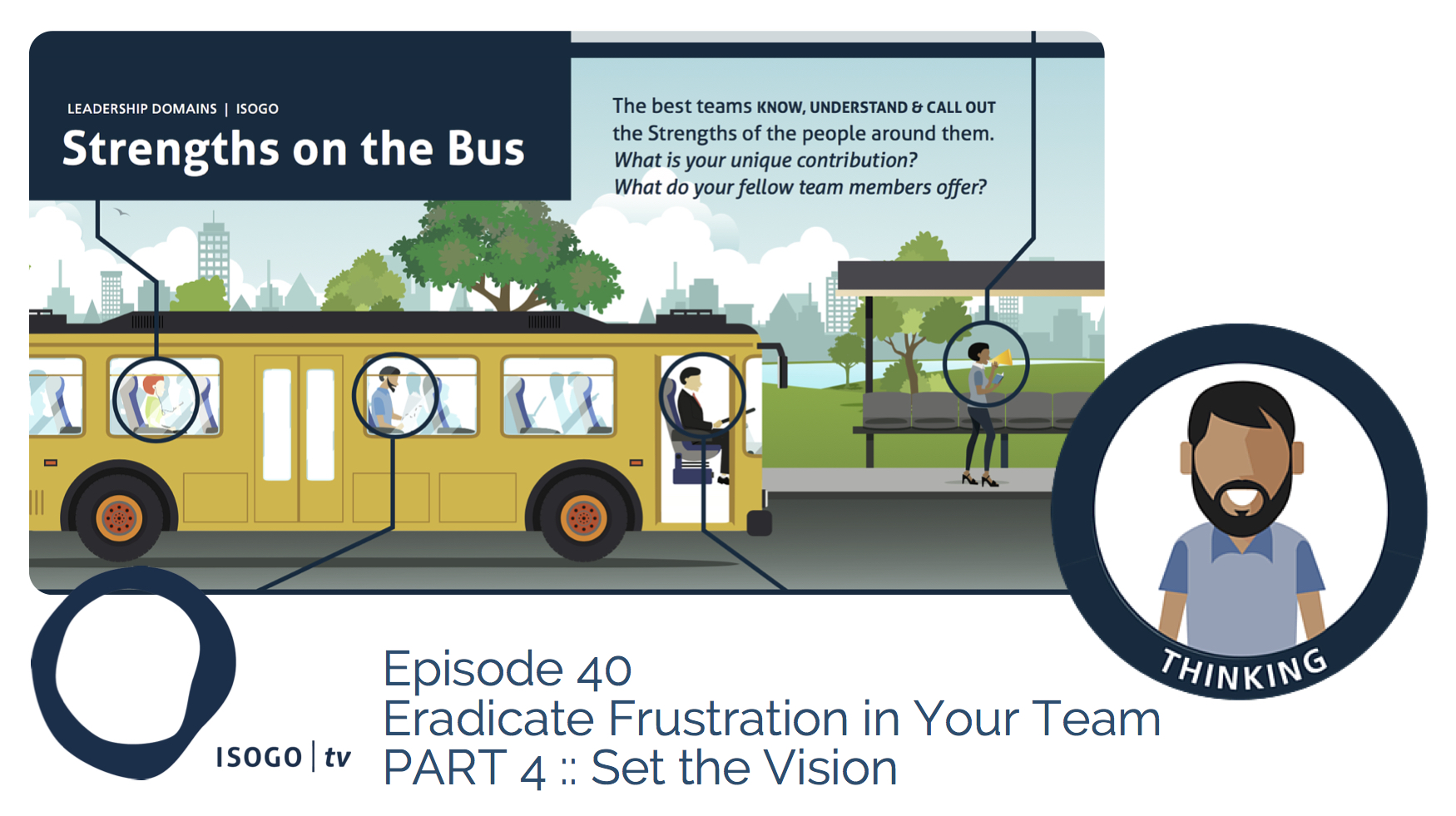 Eradicate Frustration in Your Team PART 4 :: Set the Vision | Isogo TV Episode 40