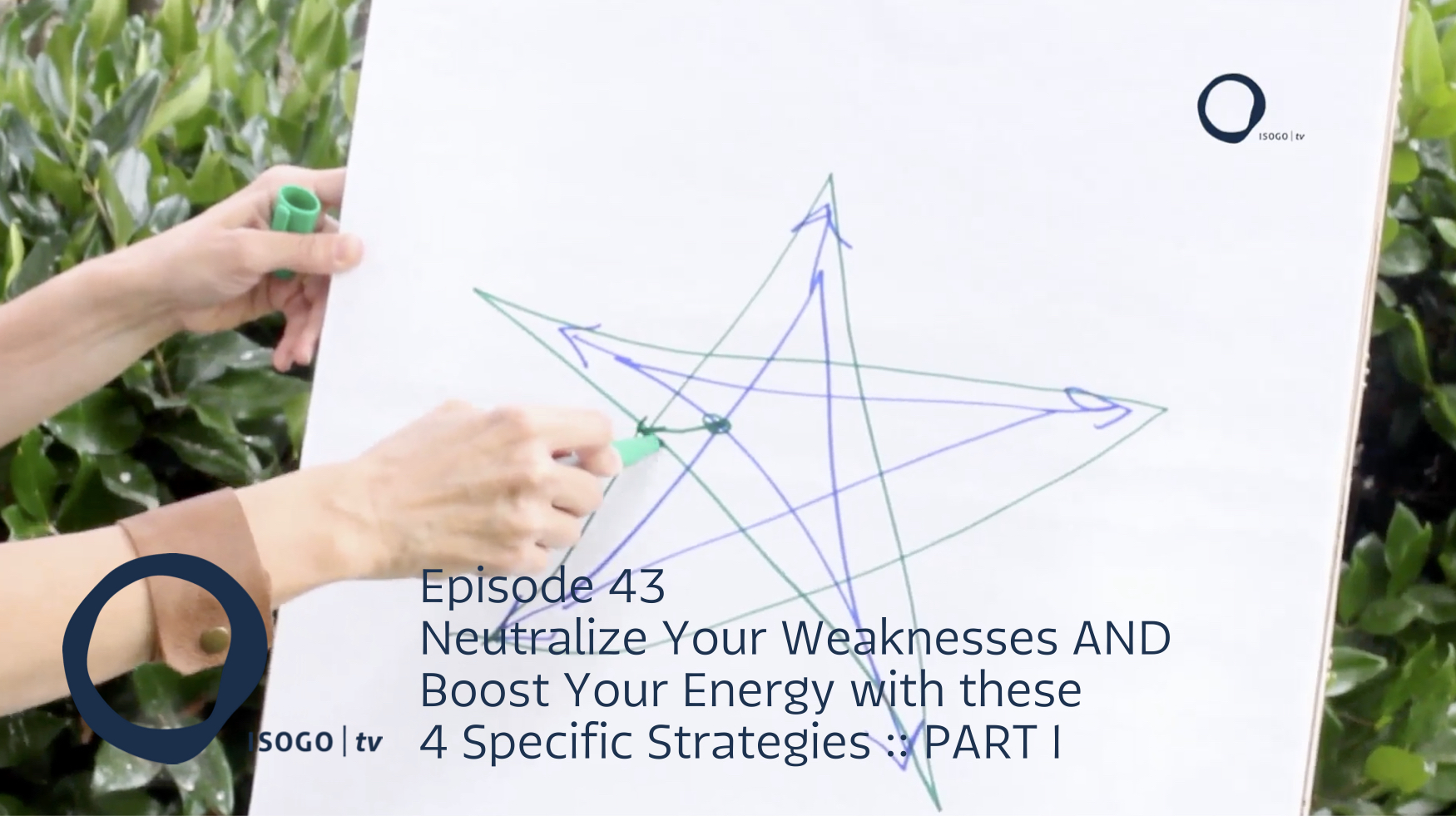 Neutralize Your Weaknesses AND Boost Your Energy with these 4 Specific Strategies :: Part 1 | Isogo TV Episode 43